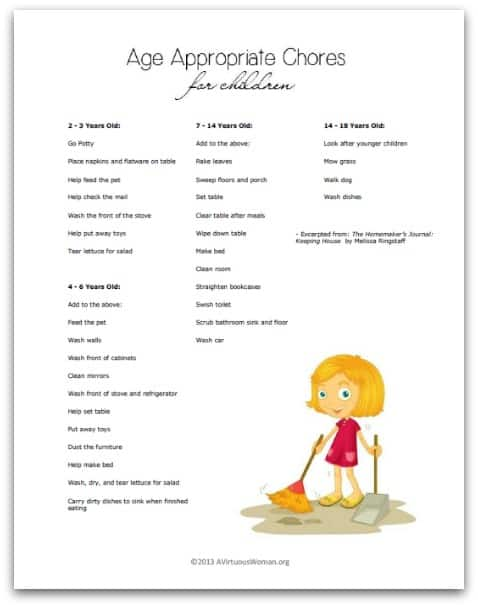 Age Appropriate Chores | Printable Chart @ AVirtuousWoman.org